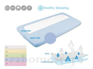 Waterproof & Breathable Jersey Fitted Sheets - Baby&Infant - Toddler - Cot - Bed Sheet